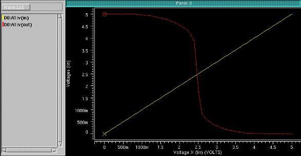 HSPICE - VLSI Tutorial