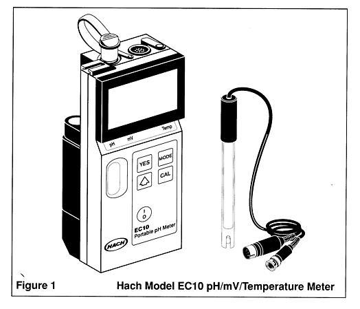 using the ph meter