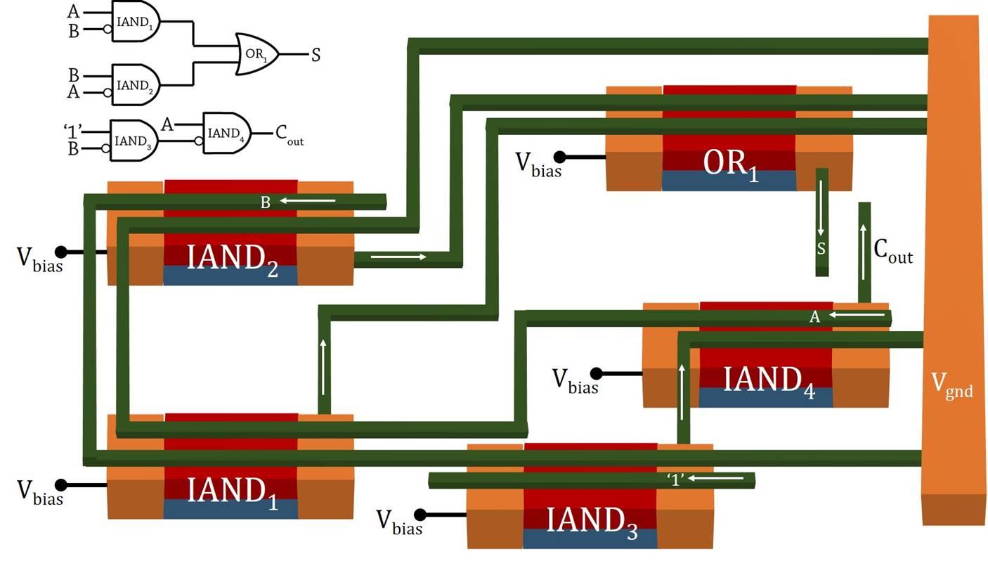 Joseph S Friedman Diode Logic Circuits Inmnas Heterojunction Spin
