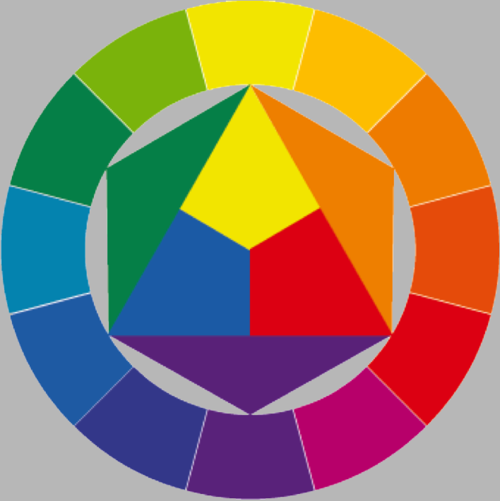 The 12 Hue Color Circle